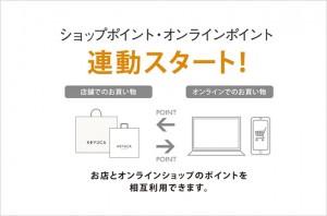 ポイント統合およびケユカ公式アプリ(7月下旬リリース予定)のお知らせ